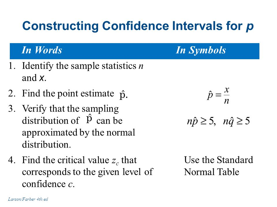 Section 63 Confidence Intervals For Population Proportions Larson