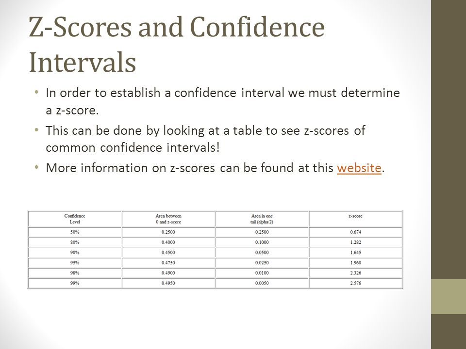 Z-Scores and Confidence Intervals In order to establish a confidence interval we must determine a z-score.