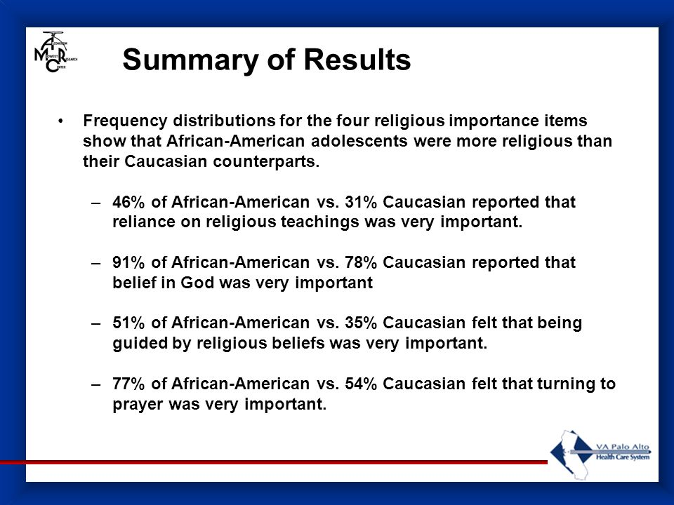 Summary of Results Frequency distributions for the four religious importance items show that African-American adolescents were more religious than their Caucasian counterparts.