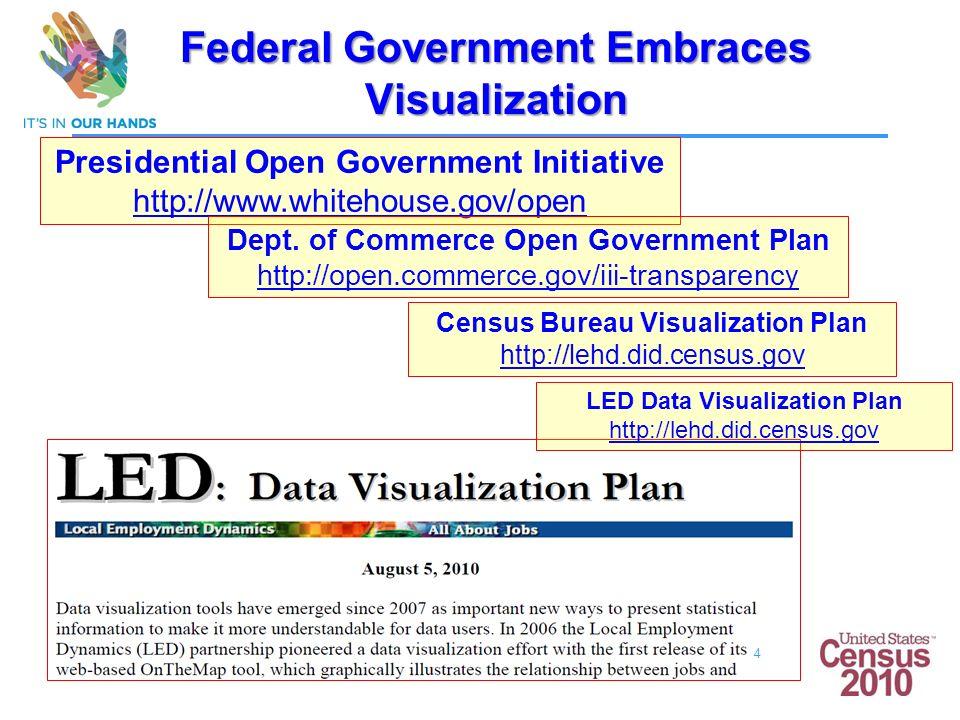 1 Local Employment Dynamics' Latest Data Visualization Tool