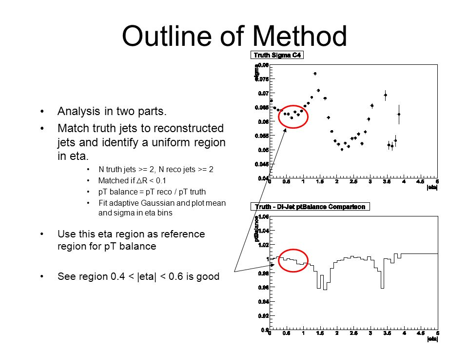 Outline of Method Analysis in two parts.