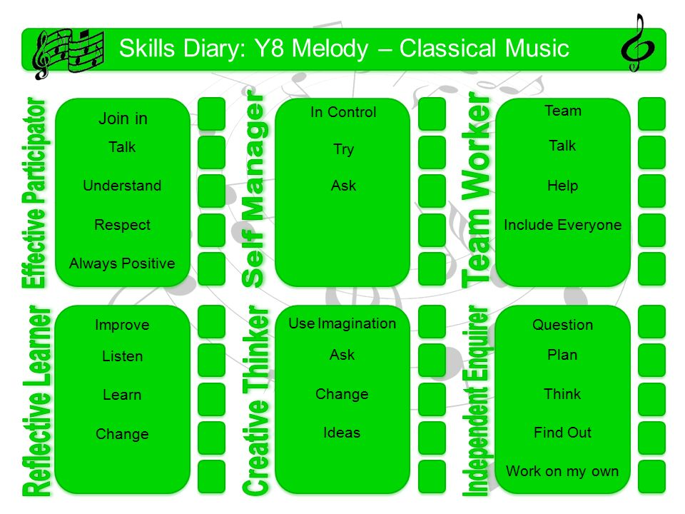 Skills Diary: Y8 Melody – Classical Music 1 Talk Understand Respect