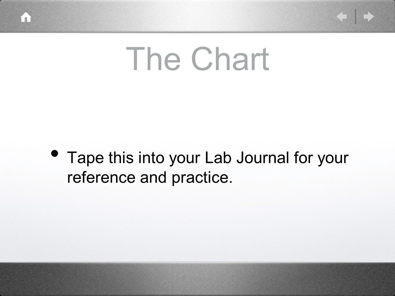 The Chart Tape this into your Lab Journal for your reference and practice.