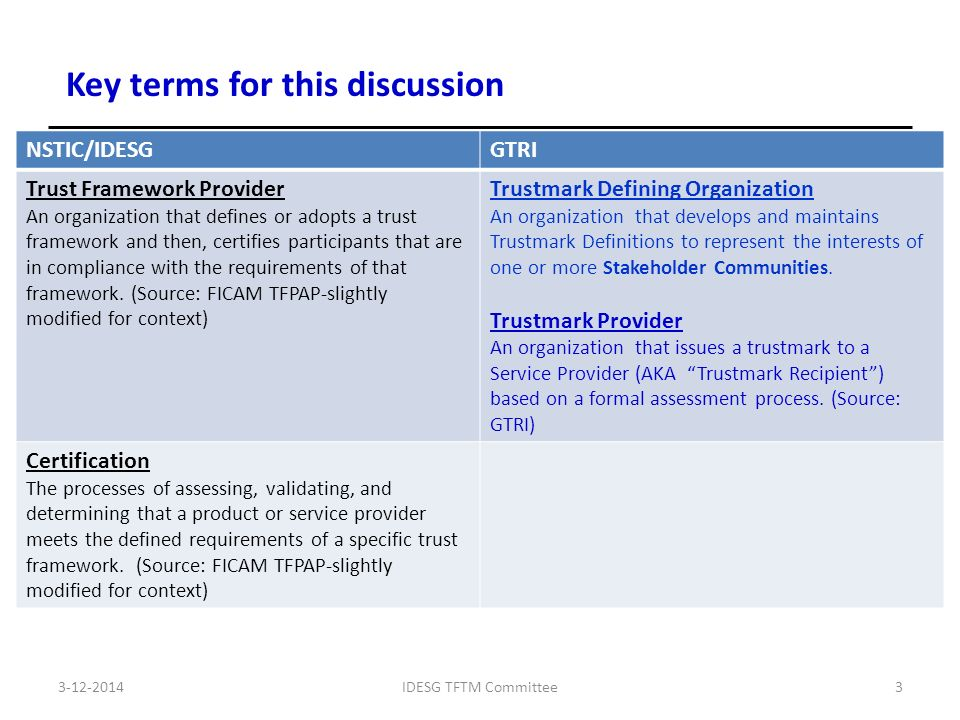 IDESG TFTM Committee3 Key terms for this discussion NSTIC/IDESGGTRI Trust Framework Provider An organization that defines or adopts a trust framework and then, certifies participants that are in compliance with the requirements of that framework.