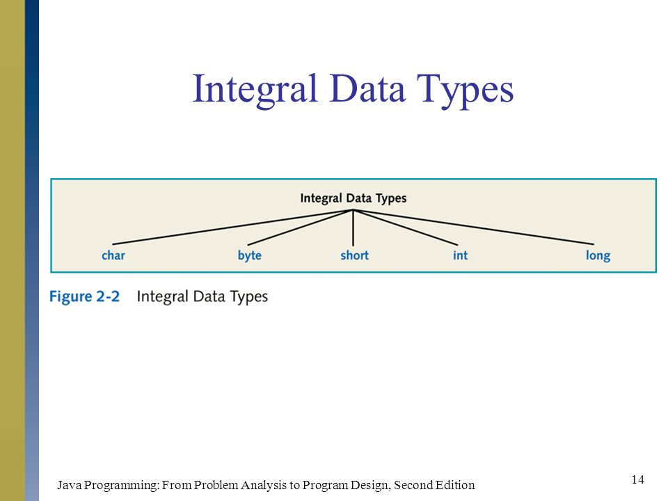 Java Programming: From Problem Analysis to Program Design, Second Edition 14 Integral Data Types