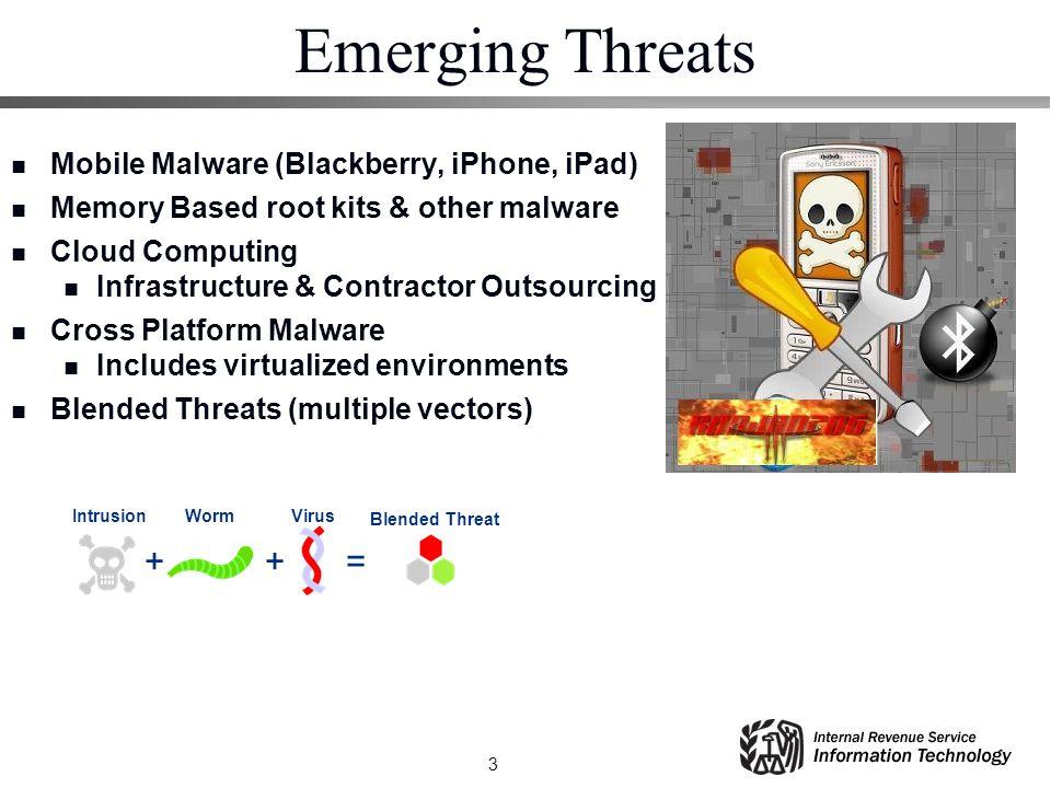 Cyber Threats ABMTS – Cincinnati, OH Malcolm Sykes, CISSP