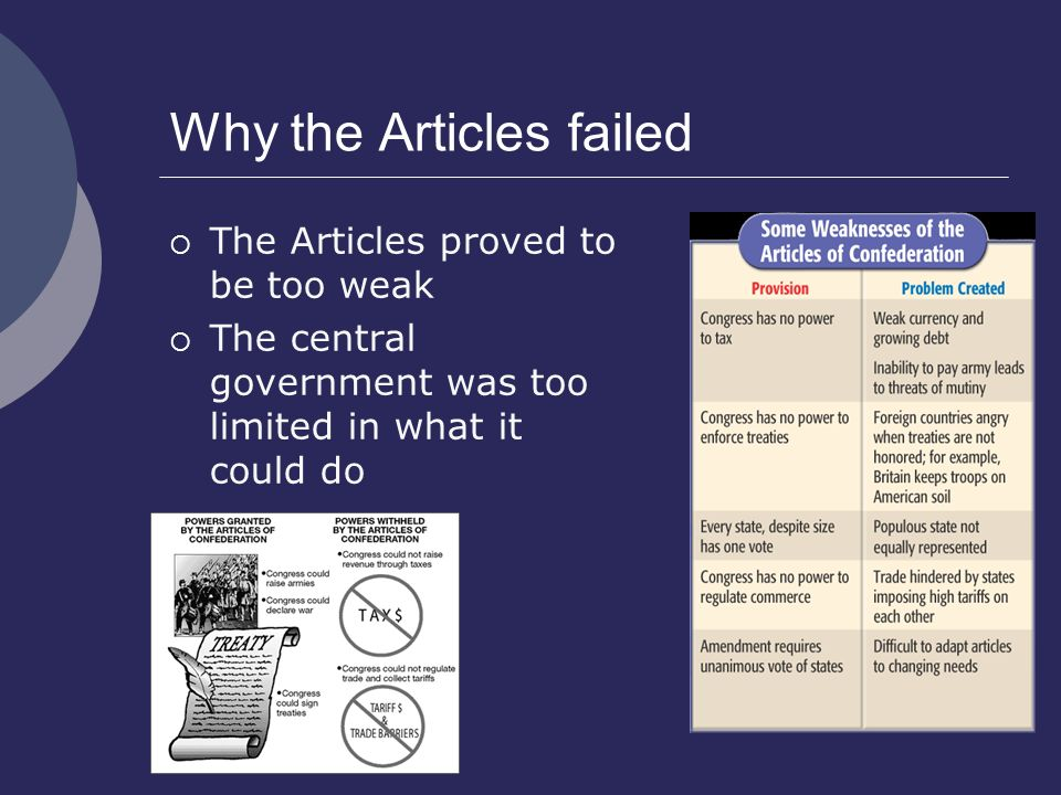 Why the Articles failed  The Articles proved to be too weak  The central government was too limited in what it could do
