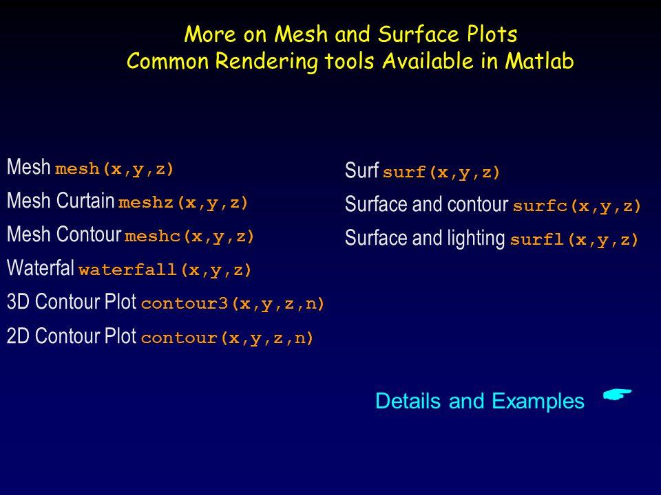Textbook: Chapter 11 Part : 3D-Plotting CSE ppt download