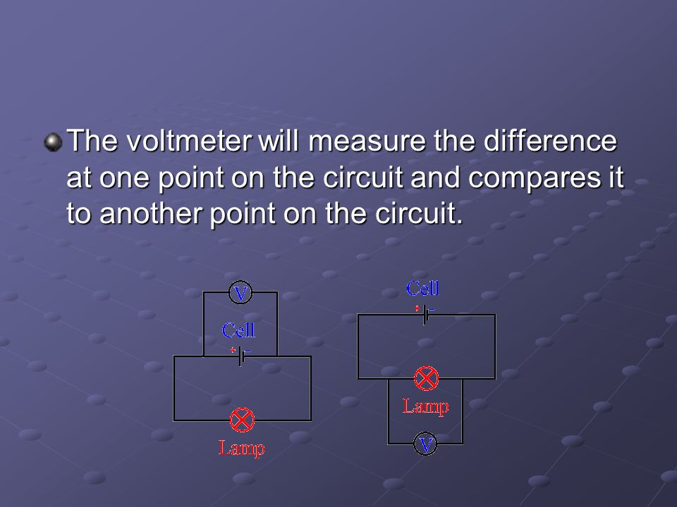 The voltmeter will measure the difference at one point on the circuit and compares it to another point on the circuit.