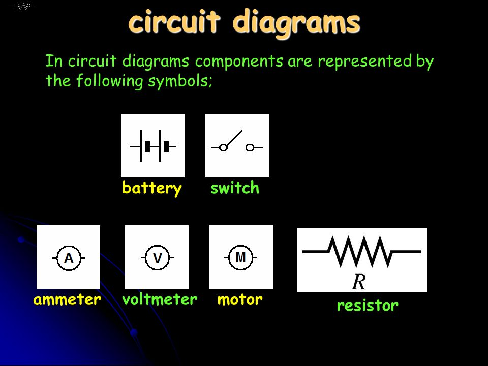 circuit diagram battery switch lamp wires Scientists usually draw electric circuits using symbols;
