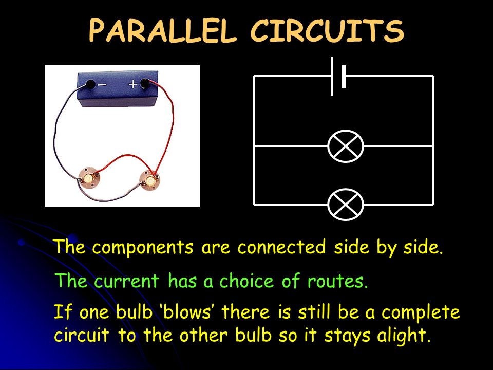 The components are connected end-to-end, one after the other.