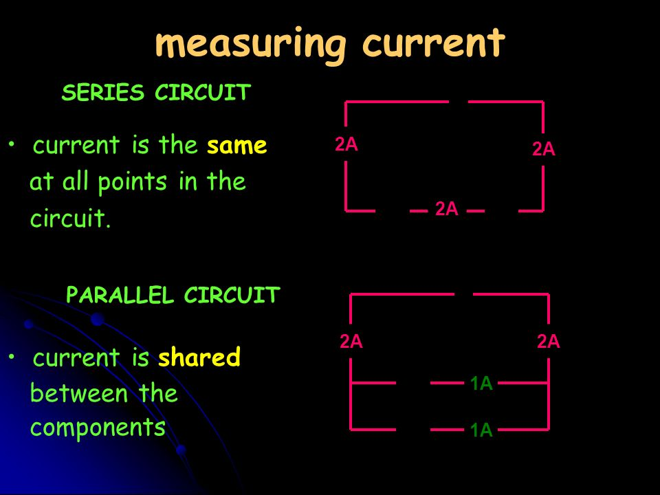 measuring current This is how we draw an ammeter in a circuit. SERIES CIRCUIT PARALLEL CIRCUIT A A