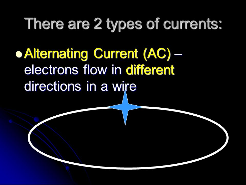 There are 2 types of currents: Direct Current (DC) – Where electrons flow in the same direction in a wire.