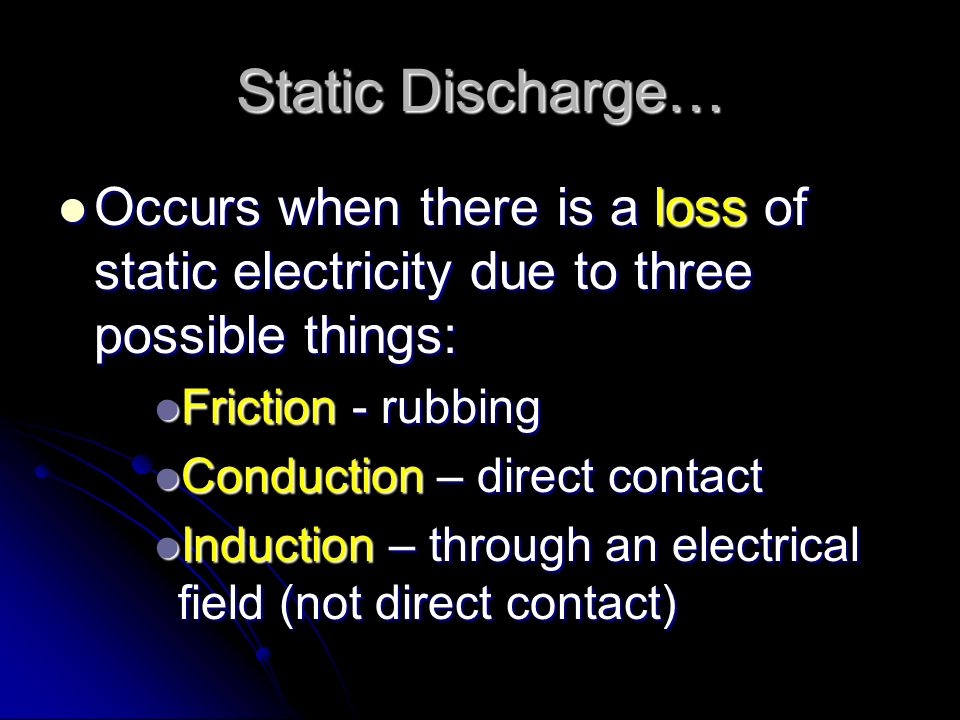 Static Electricity The build up of an electric charge on the surface of an object.