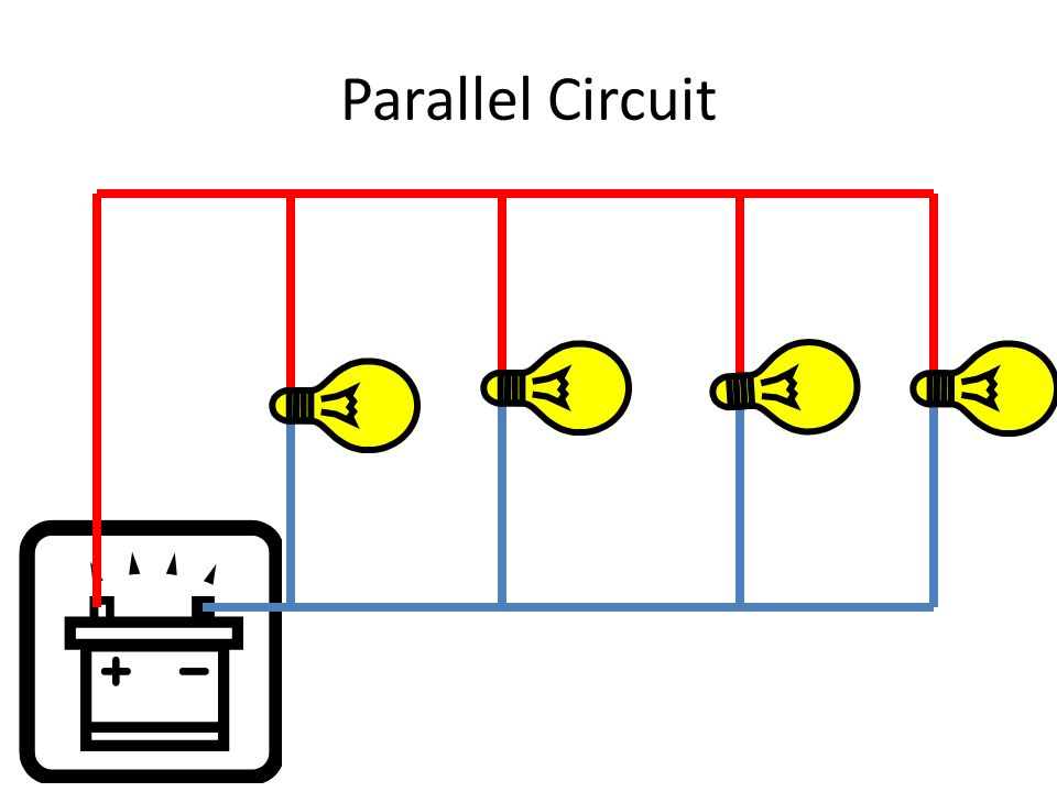There are 2 types of circuits: Parallel Circuitseveral Parallel Circuit – there are several branching paths to the components Connected side by side only the components on that branch will turn off If the circuit is broken at any one branch, only the components on that branch will turn off