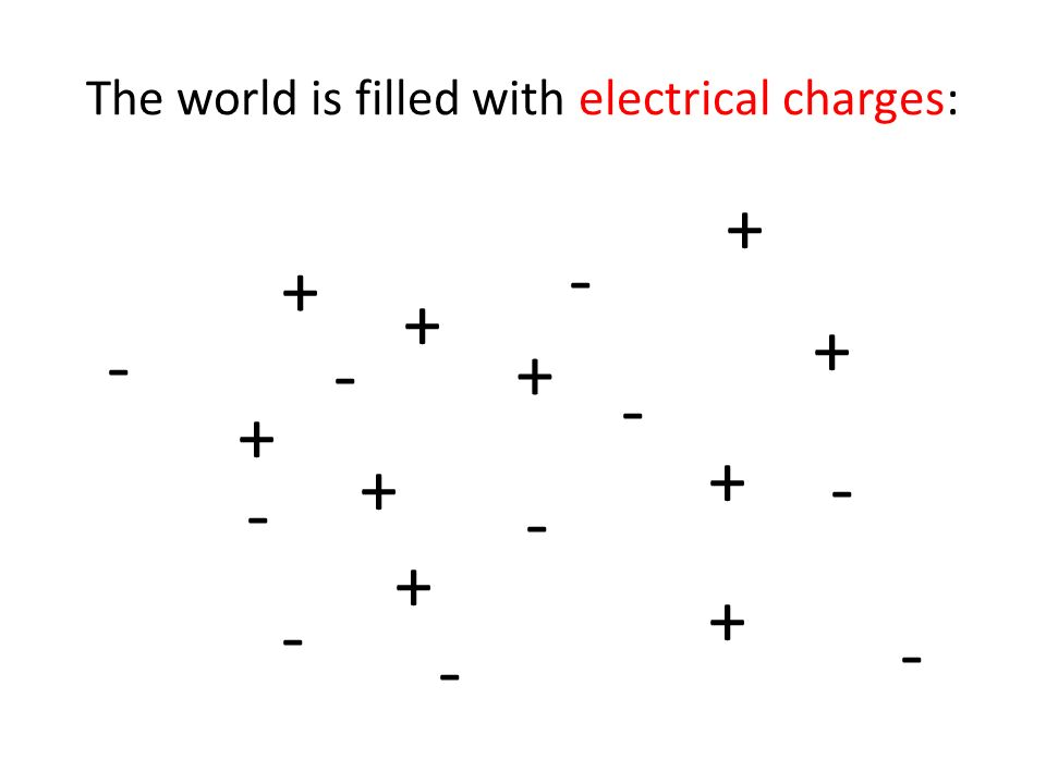 Electrons… outer moved Are located on the outer edges of atoms…they can be moved.