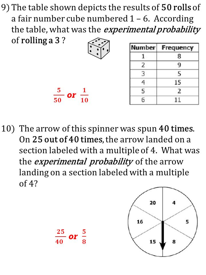 9)The table shown depicts the results of 50 rolls of a fair number cube numbered 1 – 6.