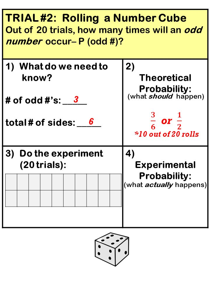 TRIAL #2: Rolling a Number Cube Out of 20 trials, how many times will an odd number occur– P (odd #).
