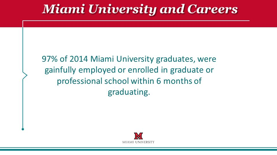miami university career services