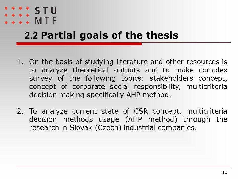 csr thesis topics