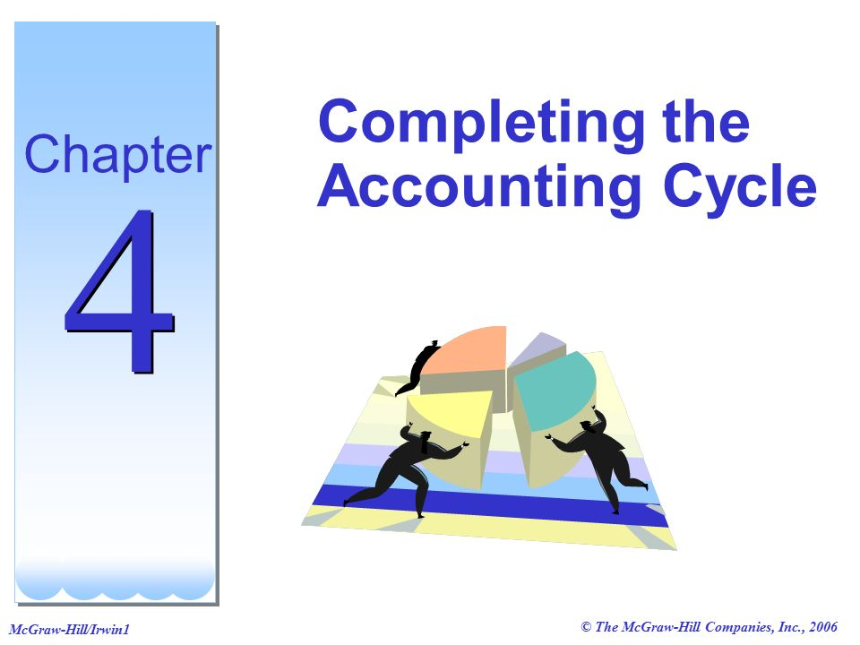 © The McGraw-Hill Companies, Inc., 2006 McGraw-Hill/Irwin1 Completing the Accounting Cycle Chapter 4 4