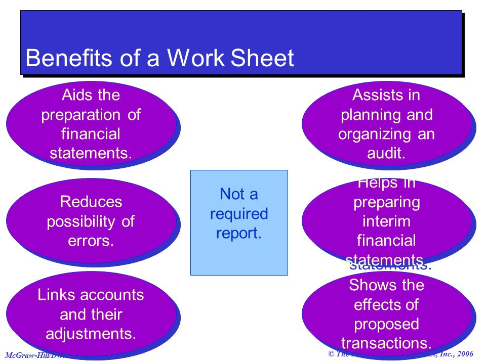 © The McGraw-Hill Companies, Inc., 2006 McGraw-Hill/Irwin4 Benefits of a Work Sheet Aids the preparation of financial statements.