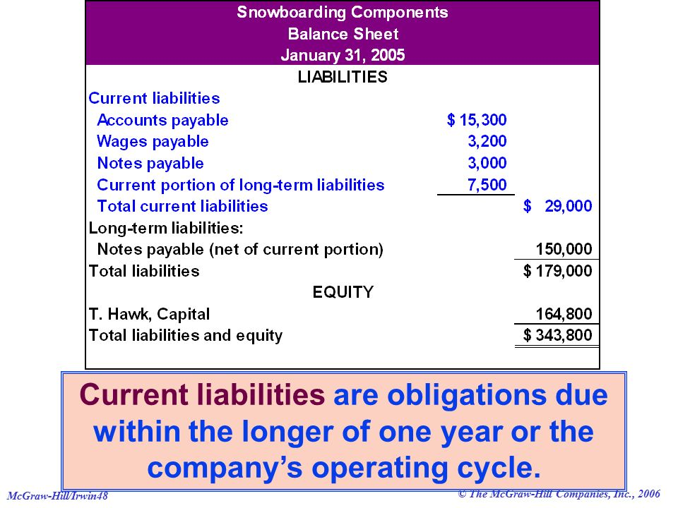 © The McGraw-Hill Companies, Inc., 2006 McGraw-Hill/Irwin48 Current liabilities are obligations due within the longer of one year or the company's operating cycle.