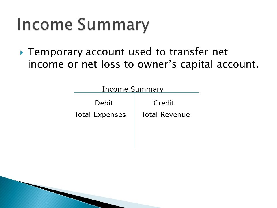 Temporary account used to transfer net income or net loss to owner's capital account.