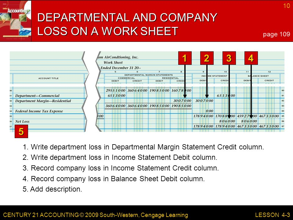 CENTURY 21 ACCOUNTING © 2009 South-Western, Cengage Learning 10 LESSON