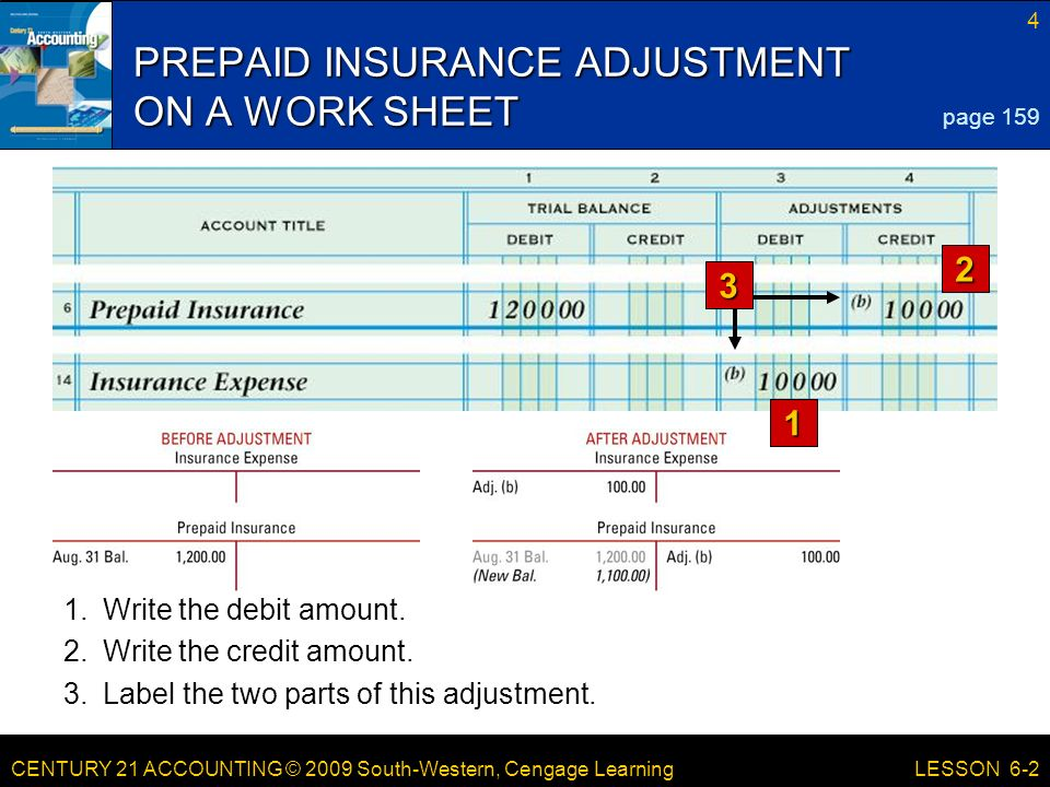 CENTURY 21 ACCOUNTING © 2009 South-Western, Cengage Learning 4 LESSON 6-2 PREPAID INSURANCE ADJUSTMENT ON A WORK SHEET page Write the debit amount.