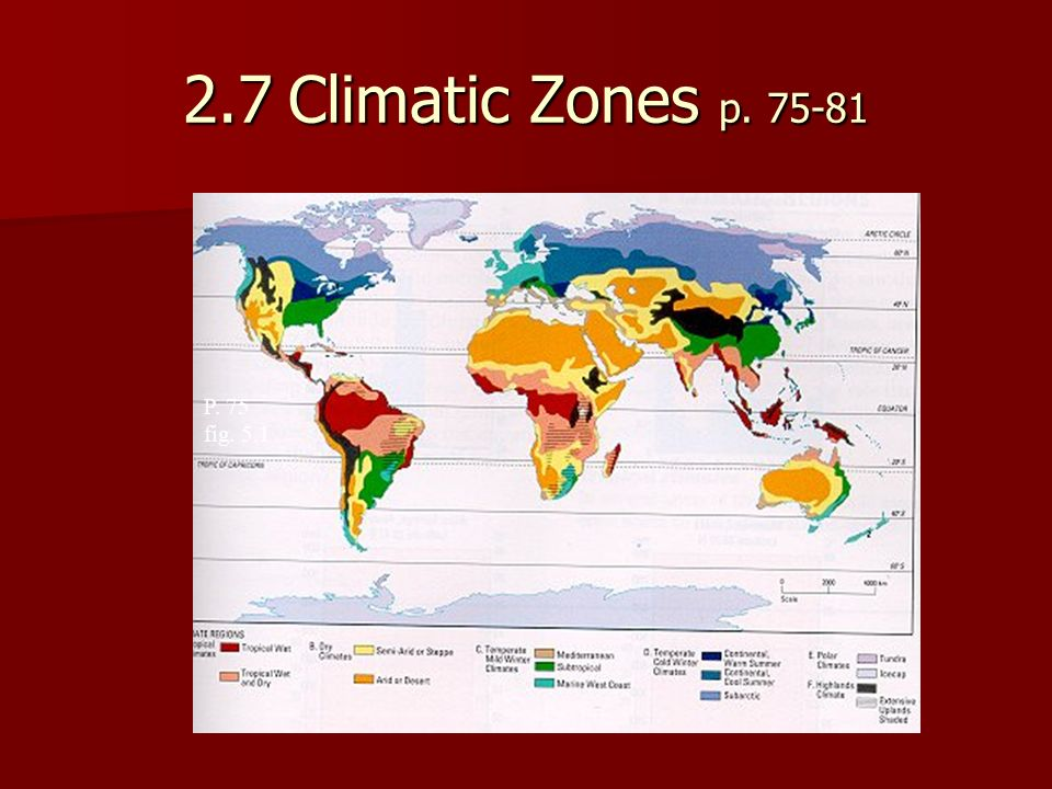 2.7Climatic Zones p P. 75 fig. 5.1