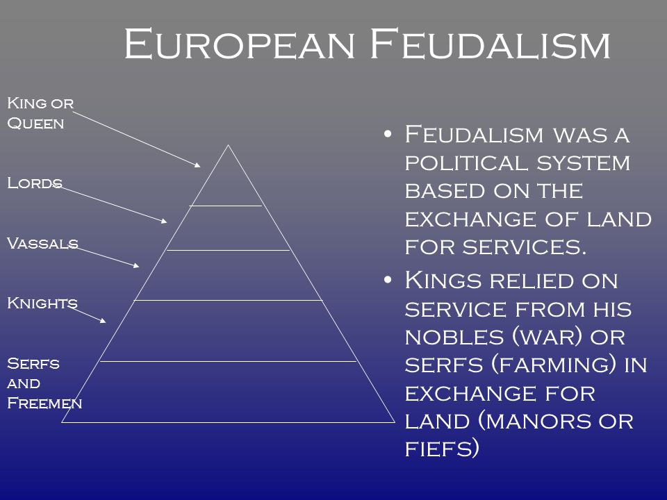 European Feudalism Feudalism was a political system based on the exchange of land for services.