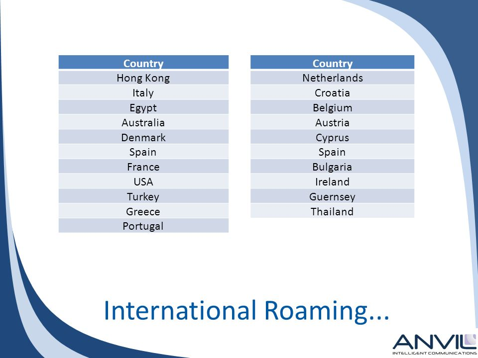International Roaming...