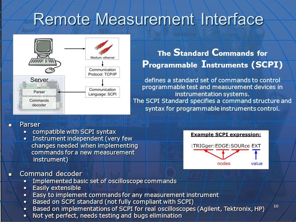 1 Universal Measurement System with Web Interface Maciej Lipiński Ph