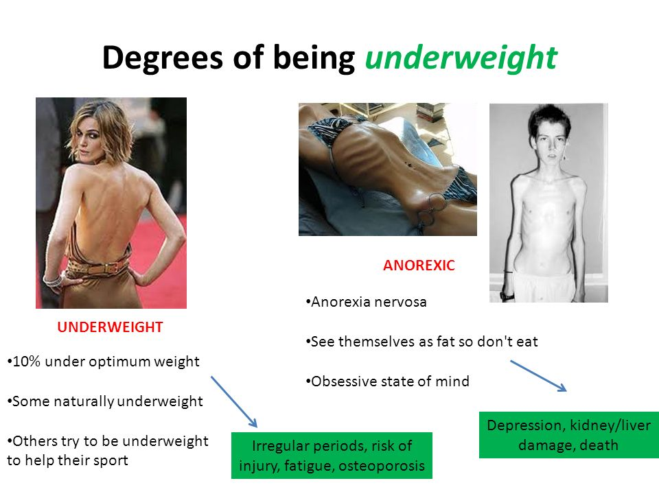 Effects of being underweight