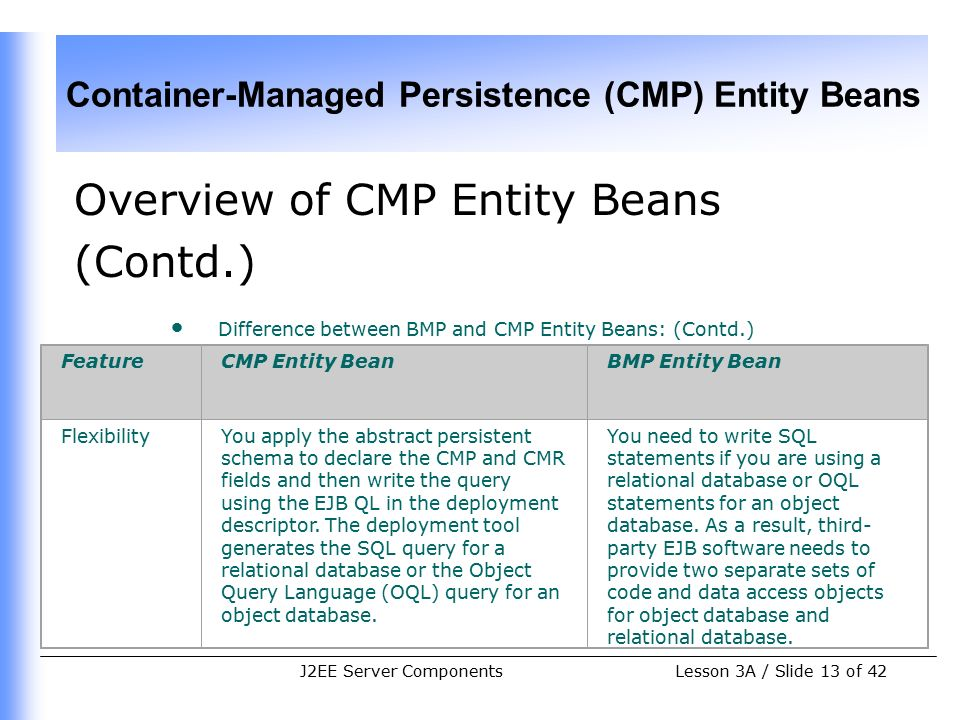 Container-Managed Persistence (CMP) Entity Beans Lesson 3A