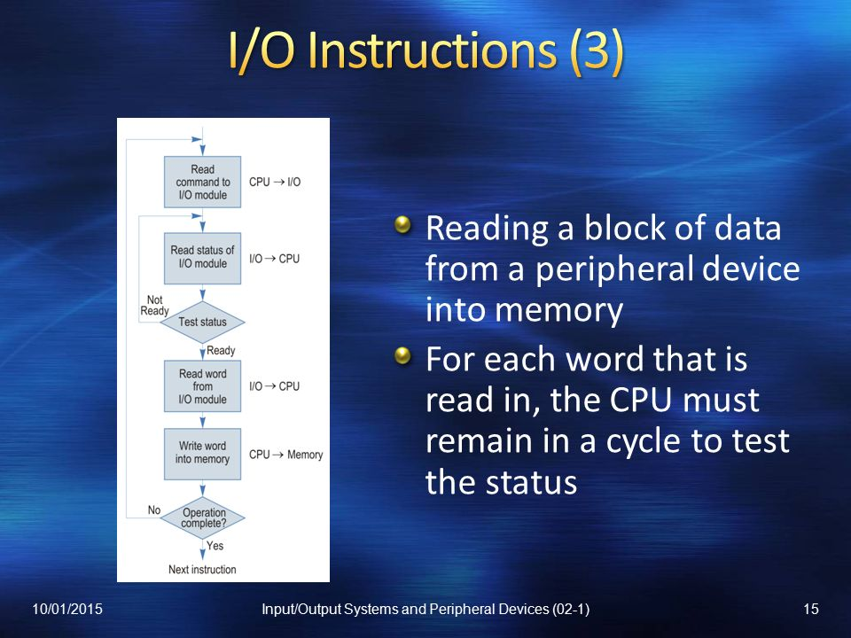Reading a block of data from a peripheral device into memory For each word that is read in, the CPU must remain in a cycle to test the status 10/01/201515Input/Output Systems and Peripheral Devices (02-1)