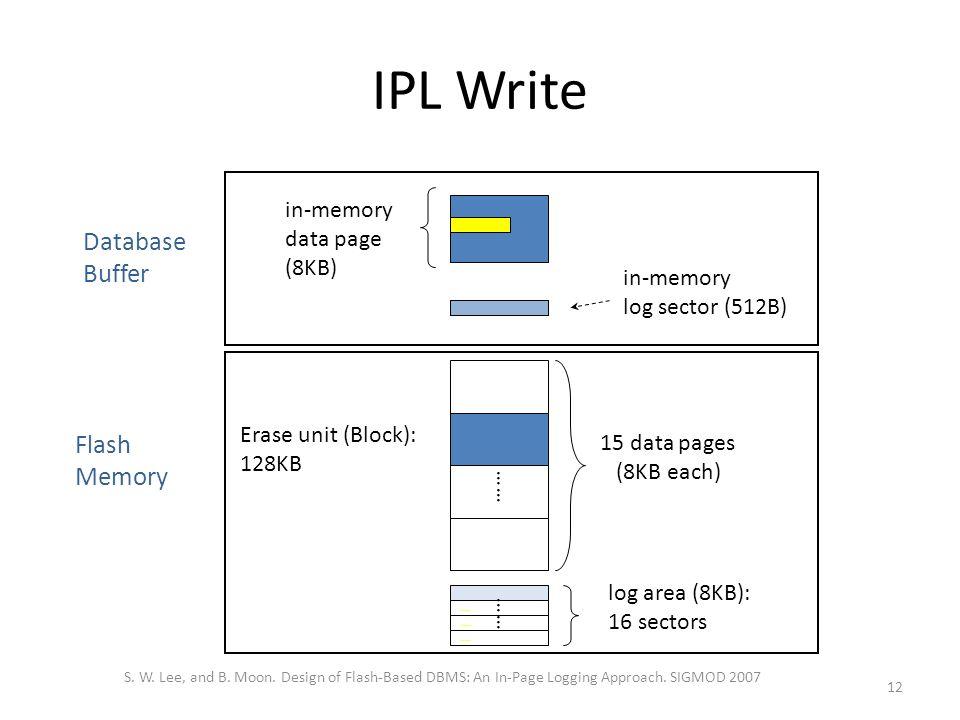 Ipl Database Design | ImgBos com