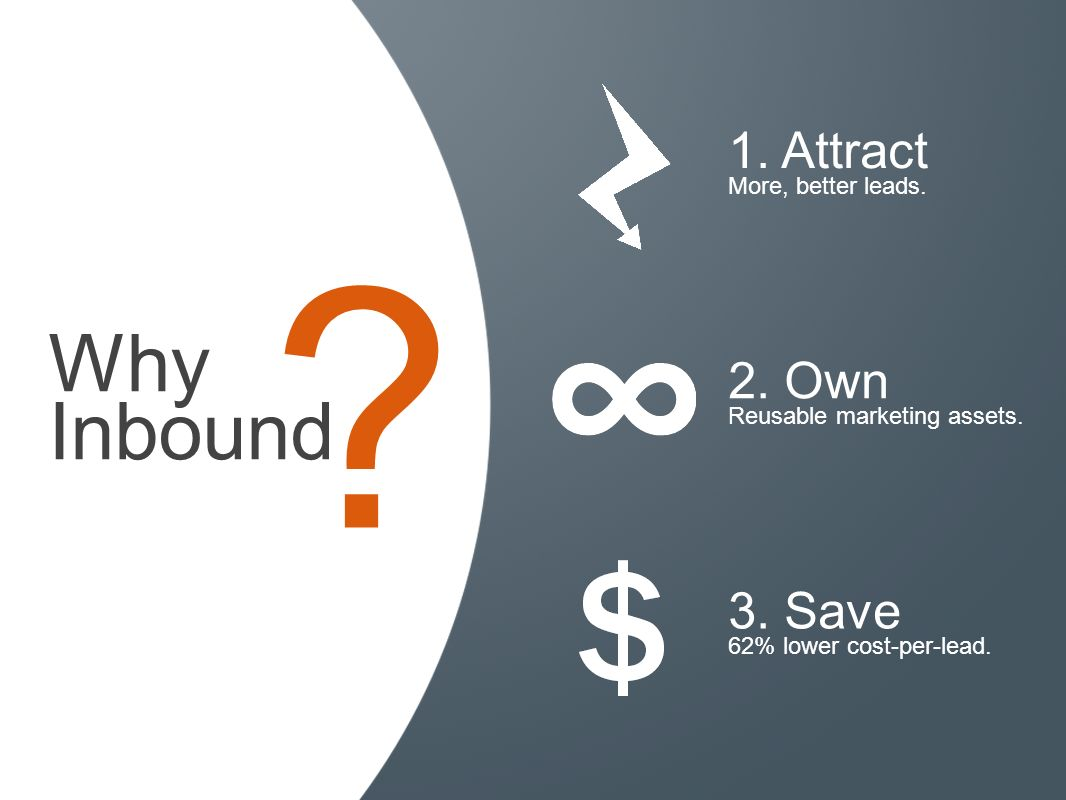 Why Inbound . 3. Save 62% lower cost-per-lead. 2.