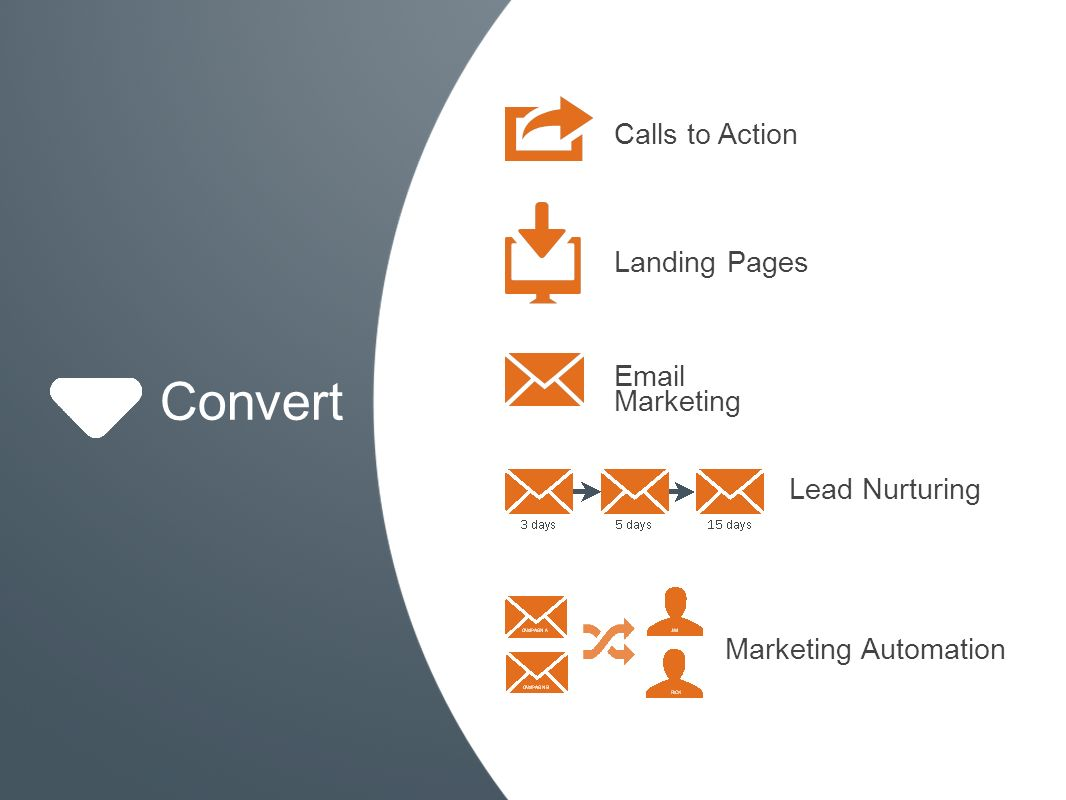 Convert Marketing Automation Lead Nurturing  Marketing Landing Pages Calls to Action