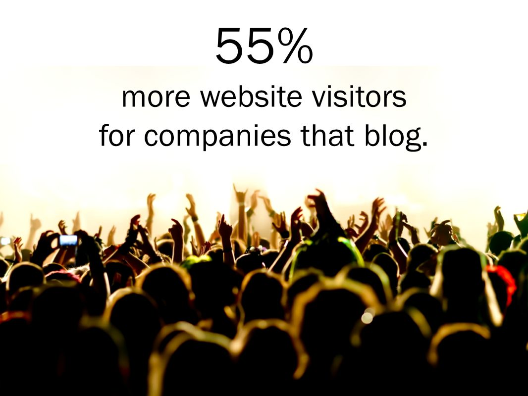 55% more website visitors for companies that blog.