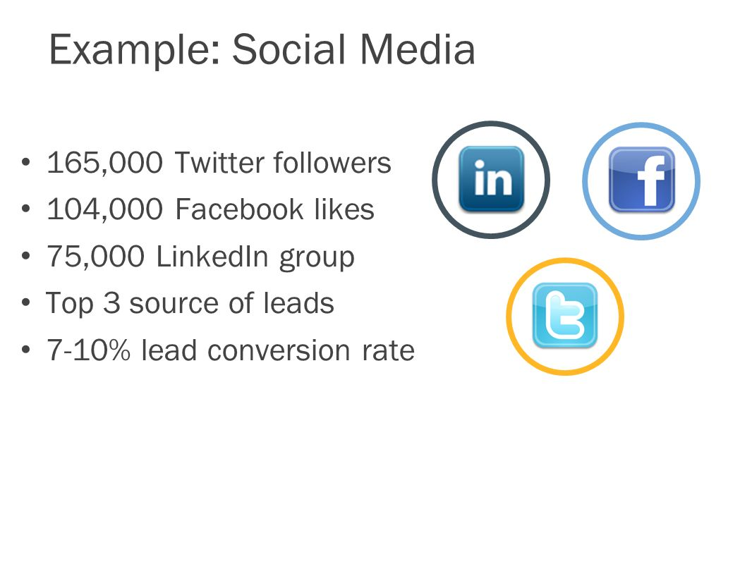 Example: Social Media 165,000 Twitter followers 104,000 Facebook likes 75,000 LinkedIn group Top 3 source of leads 7-10% lead conversion rate