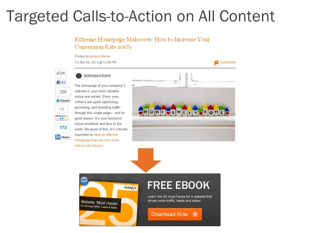 Targeted Calls-to-Action on All Content