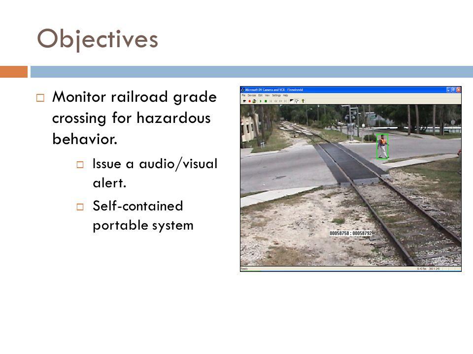 VISUAL MONITORING OF RAILROAD GRADE CROSSING AND RAILROAD