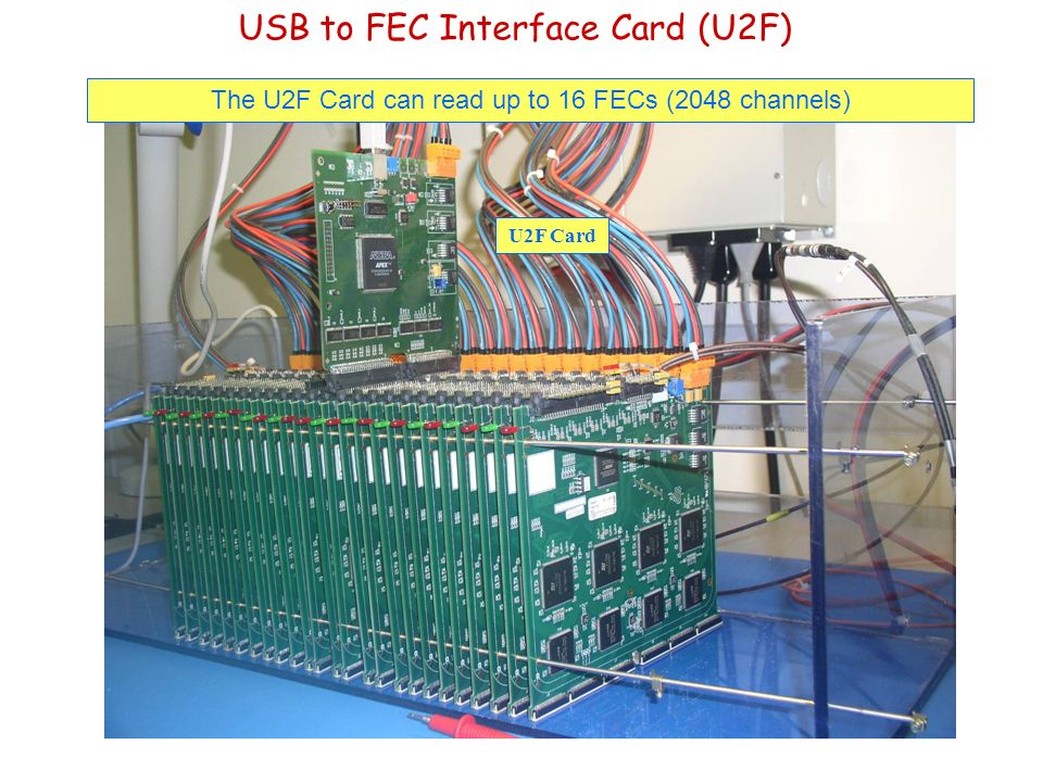USB to FEC Interface Card (U2F) The U2F Card can read up to 16 FECs (2048 channels) U2F Card