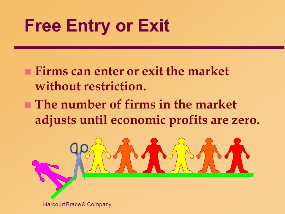 Harcourt Brace & Company Free Entry or Exit n Firms can enter or exit the market without restriction.
