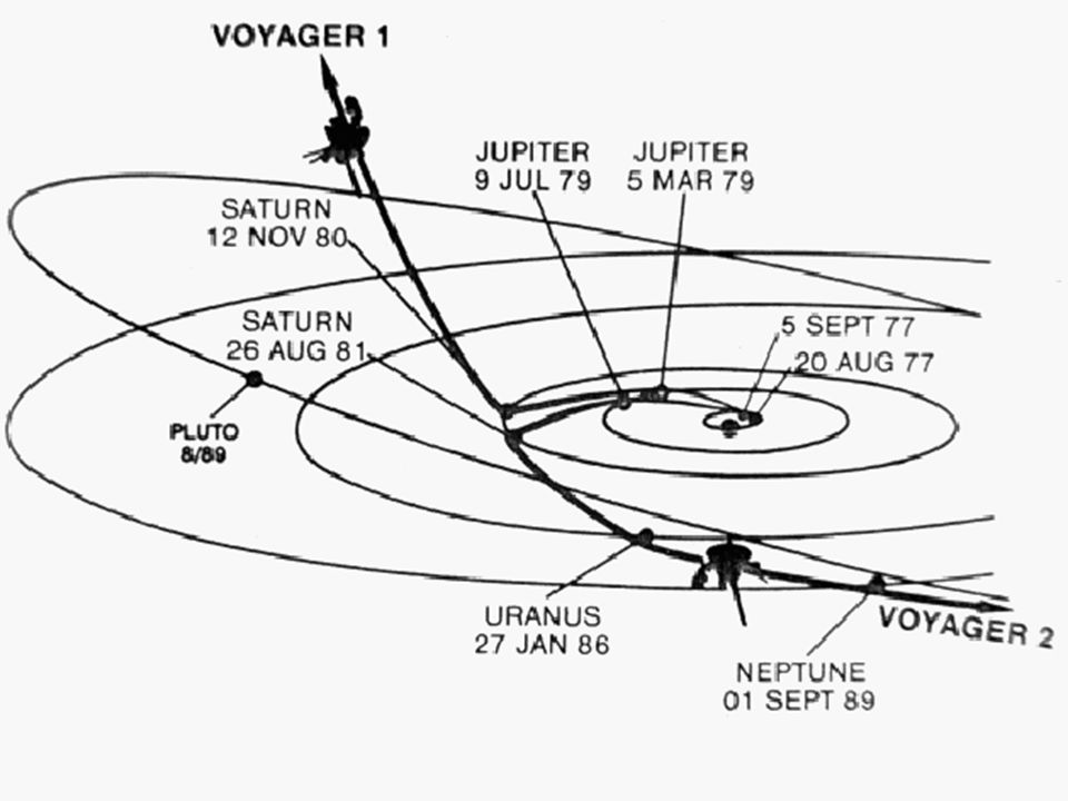 voyager 1 current position - 629×489