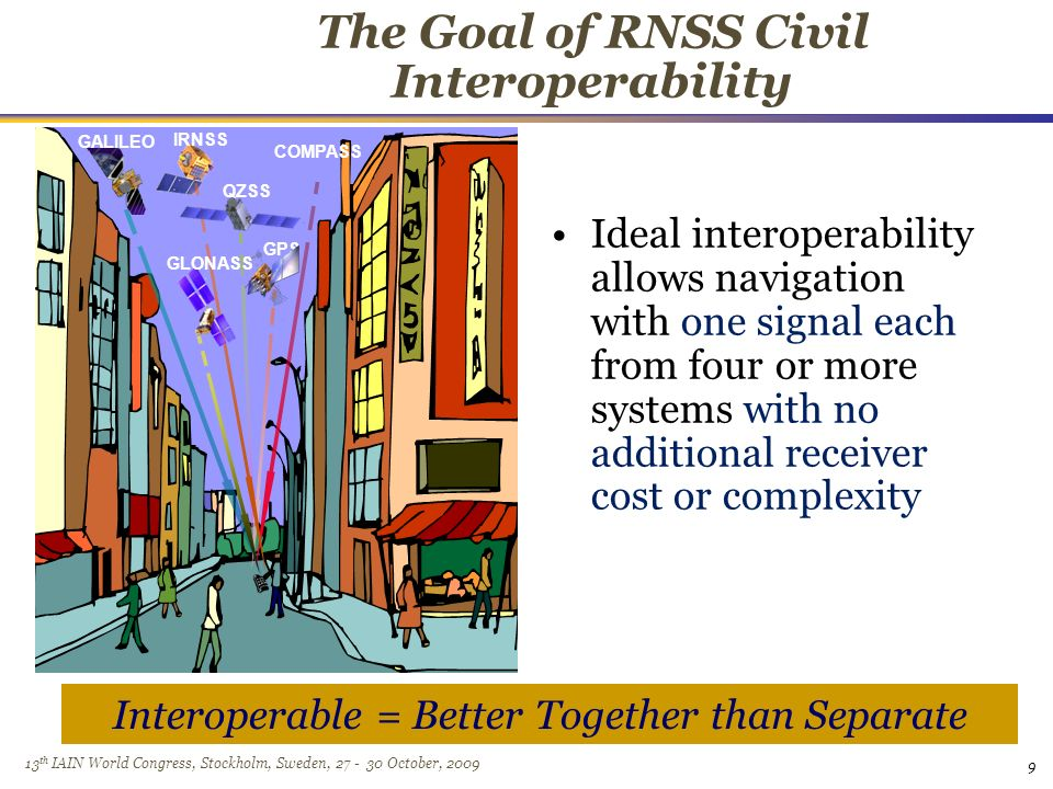 13 th IAIN World Congress, Stockholm, Sweden, October, The Goal of RNSS Civil Interoperability Ideal interoperability allows navigation with one signal each from four or more systems with no additional receiver cost or complexity Interoperable = Better Together than Separate GPS QZSS GALILEO COMPASS IRNSS GLONASS