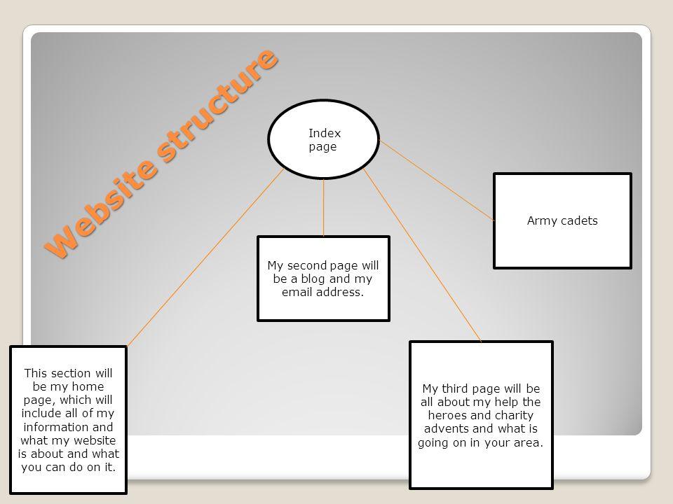 The army life website plan BY jaike lightfoot  Website