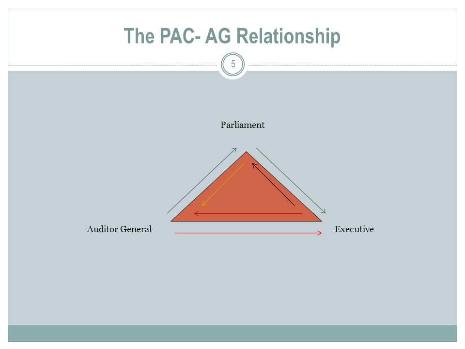 The PAC- AG Relationship Parliament Auditor General Executive 5